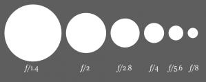 aperture_diagram.xlarge