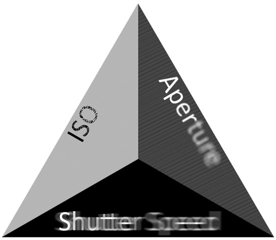 exposure-triangle-effects